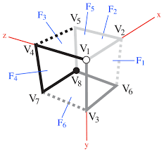intersecting planes cube. faces, edges and intersection ordering intersecting planes cube h