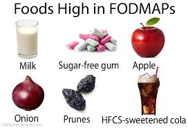 Ibs Fodmap Chart A Low Fodmap Diet Plan In Ibs List Of Foods To Avoid