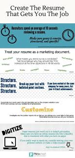 Name Your Resume To Stand Out Examples Elephantroom Creative