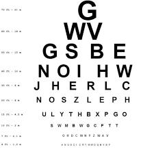Florida Dmv Vision Test Chart You Will Love Texas Dps Eye Test Chart Eye Chart Online