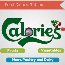 Food Celery Chart Food Calorie Quick Reference Tables Caloriebee