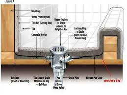 tricks how to build shower pan how to build a shower pan tile redi shower drain