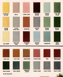 Rambler Exterior Colors Curb Appeal Paint Color And Stunning - House exterior paint ideas