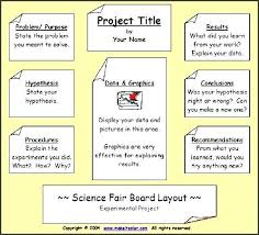 How To Do A Science Fair Project Board Youtube Masterlist