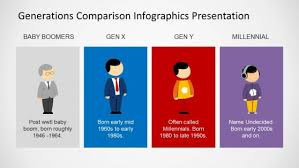Baby Boomers Powerpoint Templates