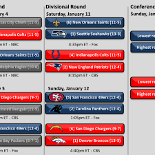 Nfl Playoff Schedule And Bracket 2014 Saints Chargers
