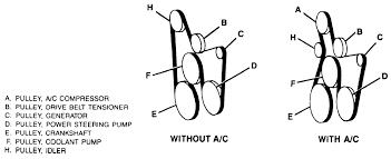 1989 chevy 1500 belt diagram wiring diagram 1989 chevy 1500 belt diagram wiring diagram expert 1989 chevy 1500 belt diagram