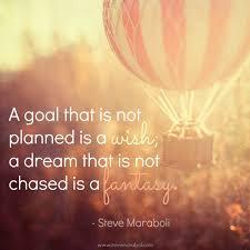 Fantasy Dream Quotes Best Of Lifehack On