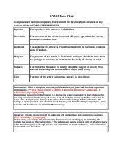 Soapstone Chart Analysis Summary Lorianna Guajardo