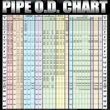 Pipe Od Id Chart In Mm Www Bedowntowndaytona Com
