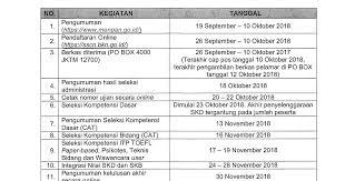 Jadwal cpns 19 september 2018 pendaftaran sscn. Contoh Soal Cpns Beserta Kunci Jawaban Kemendikbud