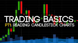 Trading Basics Pt1 How To Read Candle Stick Charts