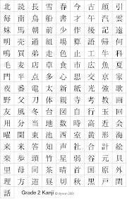 Kanji Chart Kanji Grade 2 Chart Links To Many Resources Numbers With