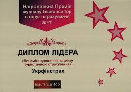 Награды и отзывы Страховая компания УКРФИНСТРАХ  Диплом Динамика роста на рынке туристического страхования