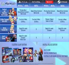 Fate Extella Link Launches On March 19 In North America