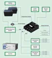 idle reduction system ambulance wiring diagram at Ambulance Wiring Diagram