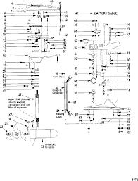 trolling motor motorguide great white series 1999 & up motorguide brute 767 manual at Brute Trolling Motor Wiring Diagram