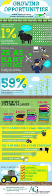 17 best ideas about career opportunities the clash infographic agriculture career opportunities
