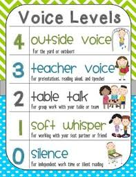 Classroom Voice Level Chart Lime Green Turquoise And