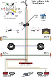 wiring diagrams 6 prong trailer plug 4 wire lights four with 7 way trailer wiring diagram 7 pin at 4 Plug Wiring Diagram