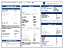 How To Make A Quick Reference Guide Download Free Powershell Quick Reference Guides From Microsoft