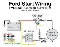 1964 chevy starter wiring diagram wire center \u2022 Chevy 350 Starter Wiring Diagram at 1964 Chevy Starter Wiring Diagram