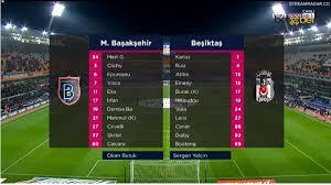 Medipol Başakşehir 0 - 0 Beşiktaş maçı canlı yayın izle - Canli Hd izle