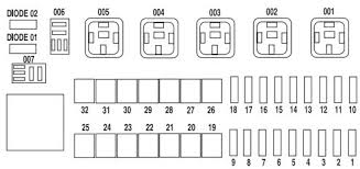 mercury mariner hybrid fuse box diagram auto genius mercury mariner hybrid 2006 2010 fuse box diagram