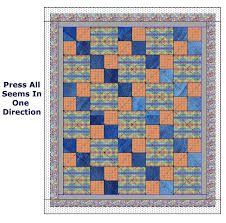 Quilting Instructions and Guidelines - KindQuilts.org & Instructions-for-Quilts-Quilt-3 Adamdwight.com