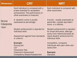criterion referenced assessment criterion referenced interpretation