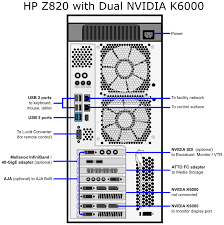 hp z820 peripherals wiring diagrams dual nvidia k6000 or nvidia user added image