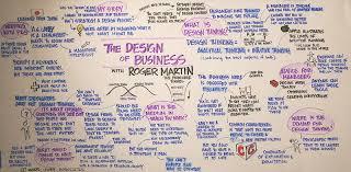 Roger Martin Design Glenn Meyer On Social Media Marketing And Everything Else