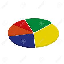3d Pie Chart In R 5 Color 3d Pie Chart