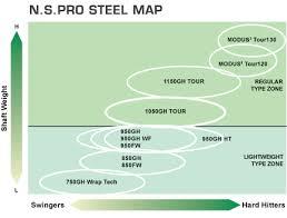 Nippon Pro Modus 3 Tour 130 Iron Shafts Igolfreviews