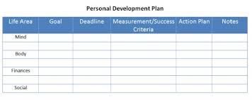 personal development plans sample how to create your own personal development plan hubpages