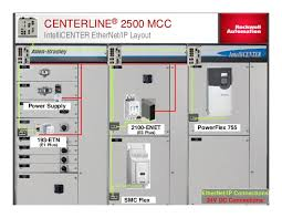 considerations for designing an intelligent motor control center 10
