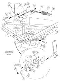 ingersoll rand golf cart battery diagram wiring diagram list