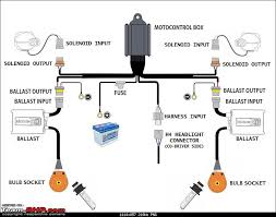 suzuki swift wiring diagram 2010 suzuki wiring diagrams suzuki swift wiring diagram 2010 jodebal com