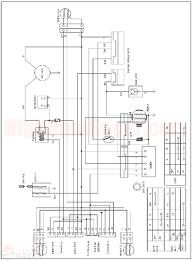 sunl 70cc atv wiring harness sunl wiring diagrams sunl 110cc atv wiring diagram at Sunl 4 Wheeler Wiring Diagram