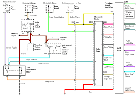 radio wiring diagram for 89 f150 radio wiring diagrams online