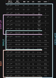 Exact Mynovant Chart Login Chart Login Ohrh My Chart Mychart