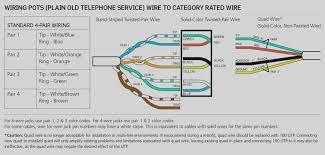 dsl splitter wiring diagram wiring diagrams best dsl splitter diagram simple wiring diagram pots line wiring cable dsl wiring diagram wiring diagrams schematic