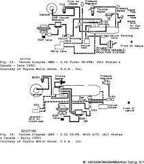 1997 toyota t100 engine vacuum diagram wiring library 14 vacuum diagram mr2 2 1992 engine performance toyota