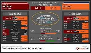 Cornell Big Red Vs Auburn Tigers Predictions Matchup Summaries