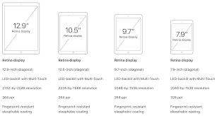 ipad size comparison apples ipad strategy is finally stupendously watertight