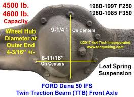 Ford Leaf Spring Code Chart Dana 50 Front Axle Identification Learn About 1980 1997