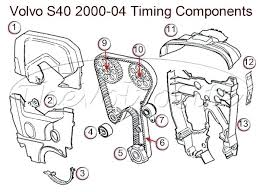 volvo d13 engine diagram inspirational volvo d13 engine parts volvo d13 engine diagram inspirational volvo d13 engine parts diagram labeled car terminology more in