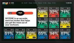 Myzone Color Chart Myzone My Impact Fitness