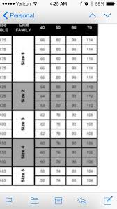 Pro Comp Elite Xl Deflection Chart