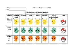 Pokemon Daily Behavior Chart